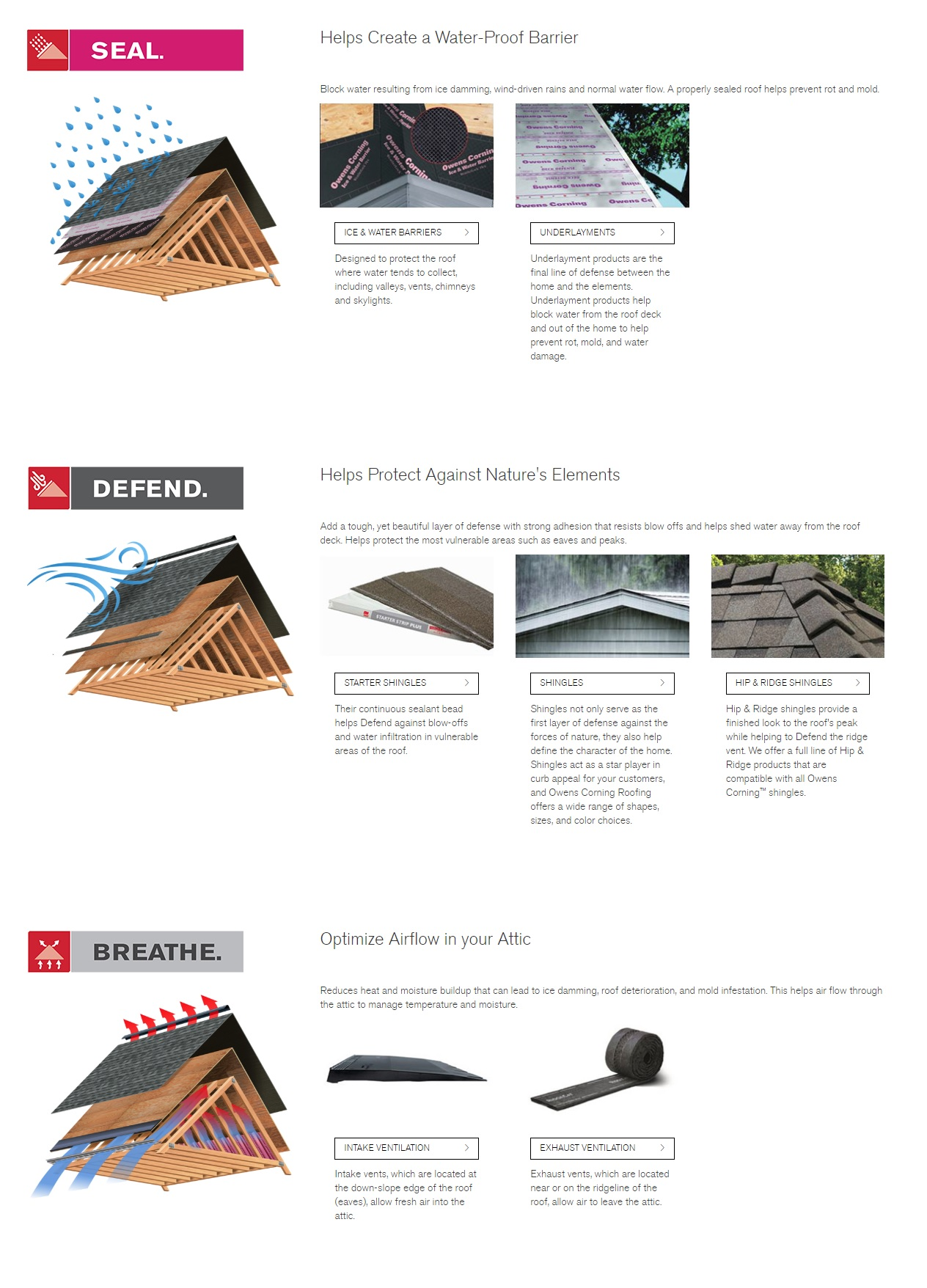 Total Protection Roofing System Tower Roofing